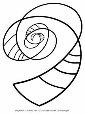 Cropcircle diagramm: Switzerland, Hörhausen.