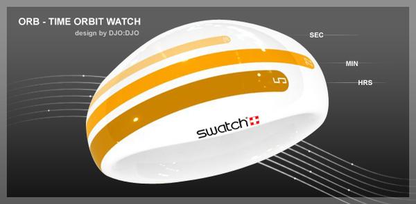 ORB bracelet watch concept by Djordje Zivanovic