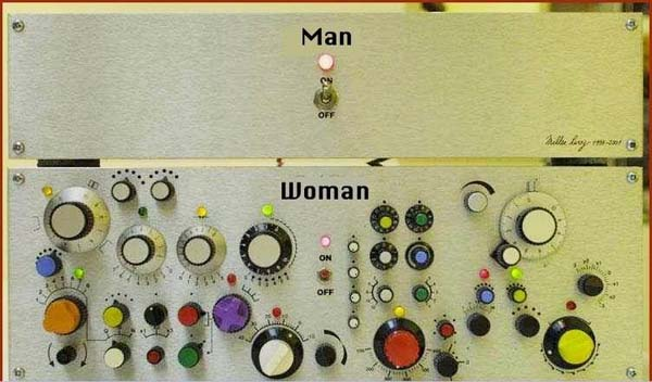 Man and Woman: this machine shows the difference...