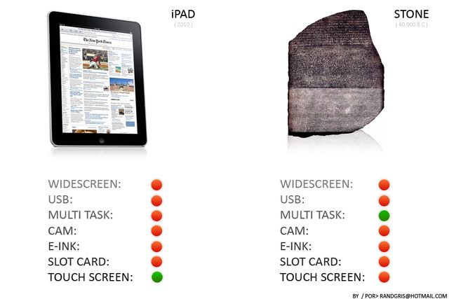 iPad not better than a stone?