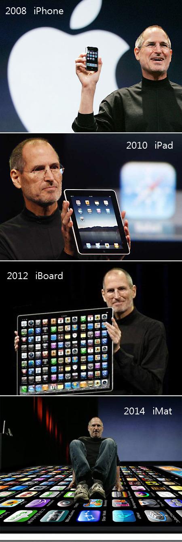iPhone, iPad, iBoard, iMat