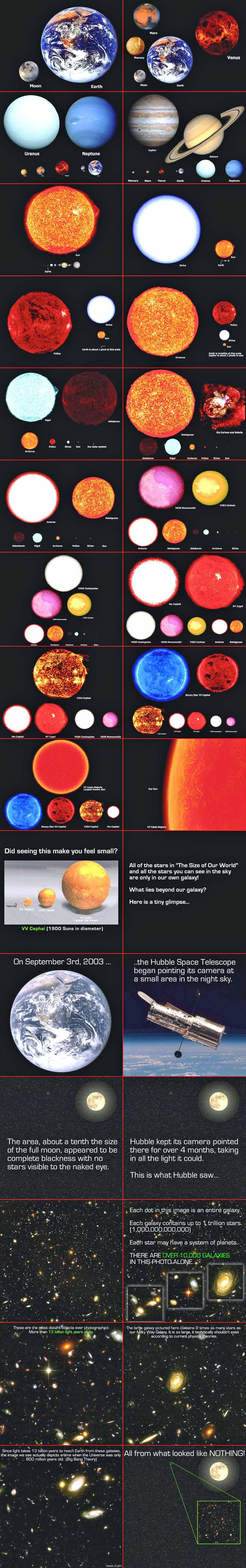 Earth, planets, stars, galaxies...